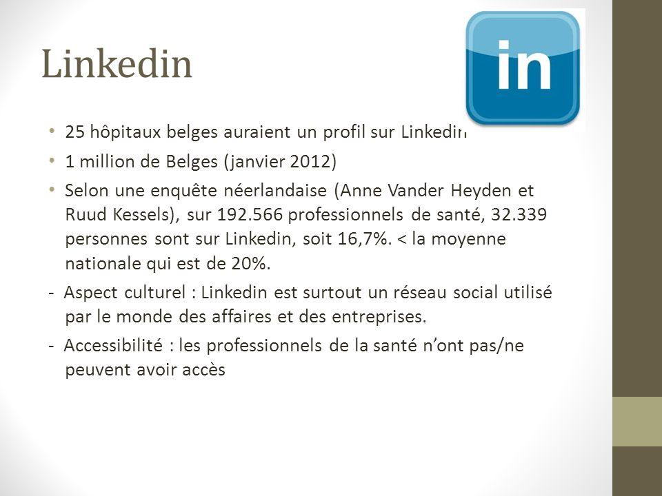Linkedin 25 hôpitaux belges auraient un profil sur Linkedin 1 million de Belges (janvier 2012) Selon une enquête néerlandaise (Anne Vander Heyden et Ruud Kessels), sur 192.566 professionnels de santé, 32.339 personnes sont sur Linkedin, soit 16,7%.