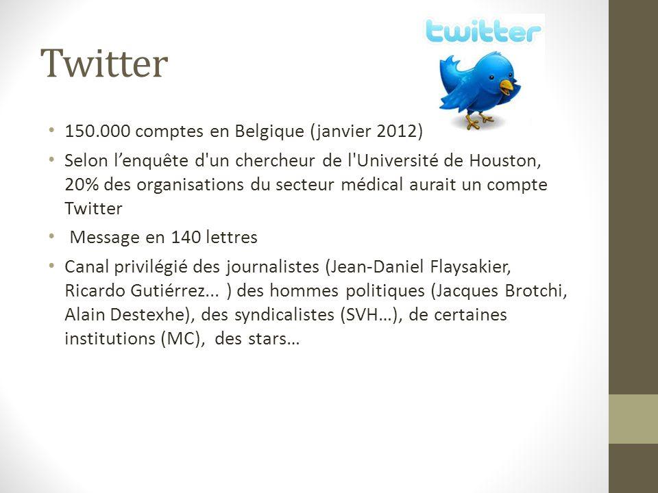 Twitter 150.000 comptes en Belgique (janvier 2012) Selon lenquête d'un chercheur de l'Université de Houston, 20% des organisations du secteur médical