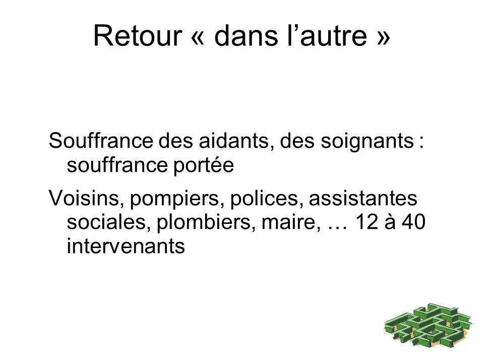 Retour « dans lautre » Souffrance des aidants, des soignants : souffrance portée Voisins, pompiers, polices, assistantes sociales, plombiers, maire, …