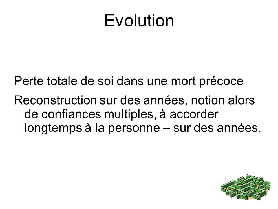 Evolution Perte totale de soi dans une mort précoce Reconstruction sur des années, notion alors de confiances multiples, à accorder longtemps à la personne – sur des années.
