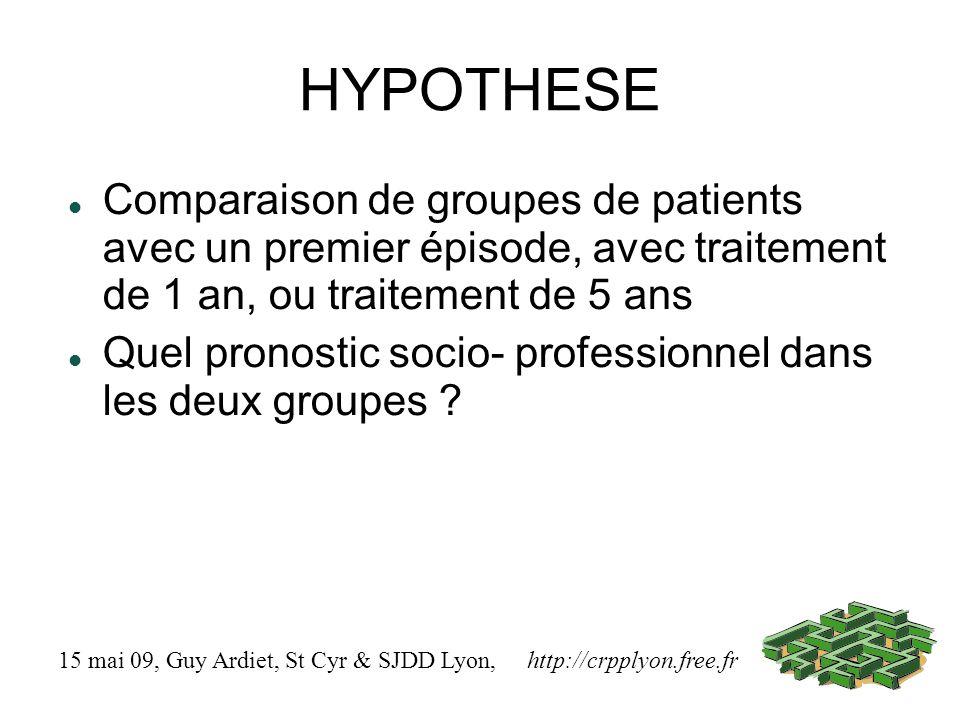HYPOTHESE Comparaison de groupes de patients avec un premier épisode, avec traitement de 1 an, ou traitement de 5 ans Quel pronostic socio- professionnel dans les deux groupes .