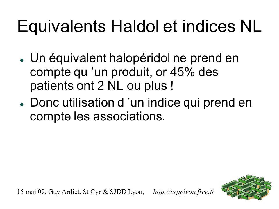 Equivalents Haldol et indices NL Un équivalent halopéridol ne prend en compte qu un produit, or 45% des patients ont 2 NL ou plus ! Donc utilisation d