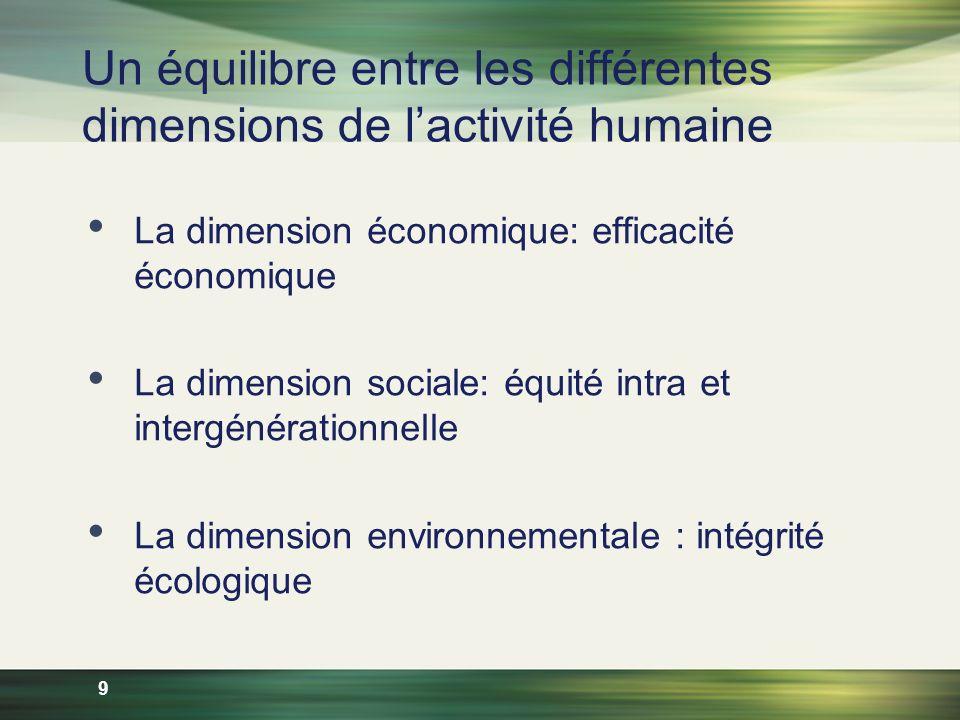 9 Un équilibre entre les différentes dimensions de lactivité humaine La dimension économique: efficacité économique La dimension sociale: équité intra et intergénérationnelle La dimension environnementale : intégrité écologique