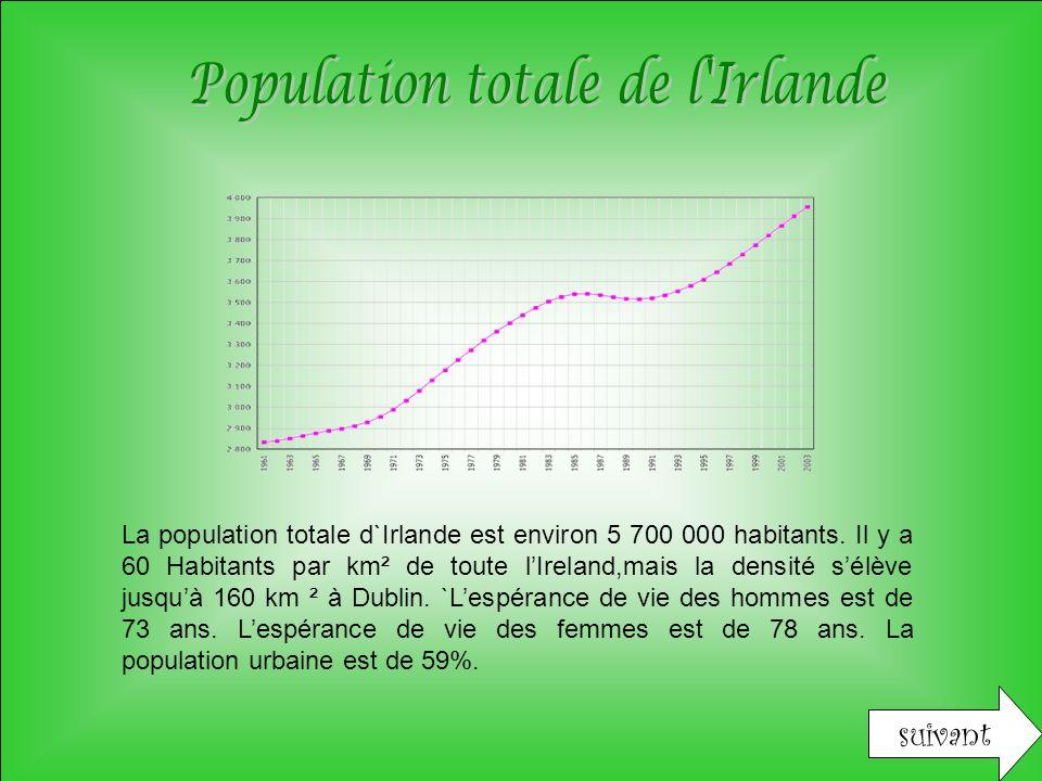 La population totale d`Irlande est environ 5 700 000 habitants. Il y a 60 Habitants par km² de toute lIreland,mais la densité sélève jusquà 160 km ² à