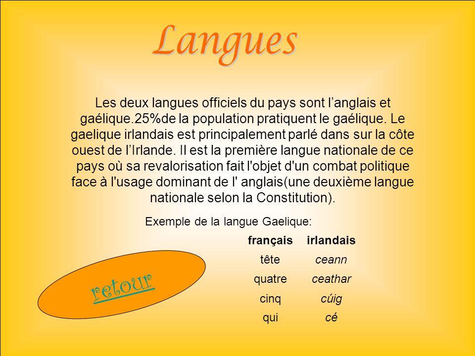 Les deux langues officiels du pays sont langlais et gaélique.25%de la population pratiquent le gaélique. Le gaelique irlandais est principalement parl