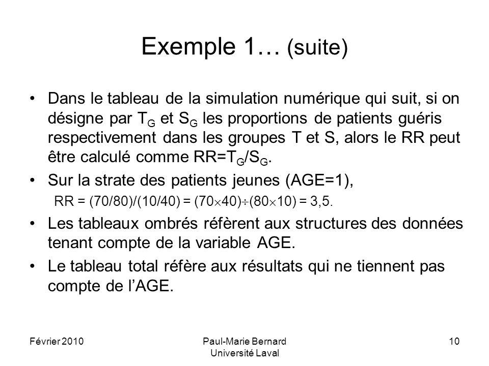 Février 2010Paul-Marie Bernard Université Laval 10 Exemple 1… (suite) Dans le tableau de la simulation numérique qui suit, si on désigne par T G et S