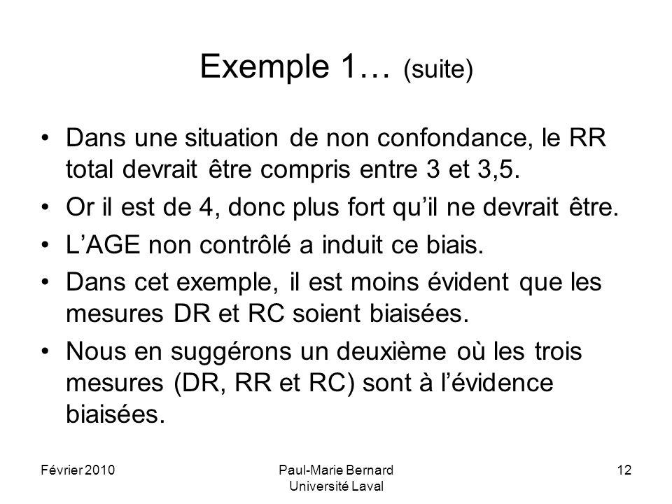 Février 2010Paul-Marie Bernard Université Laval 12 Exemple 1… (suite) Dans une situation de non confondance, le RR total devrait être compris entre 3