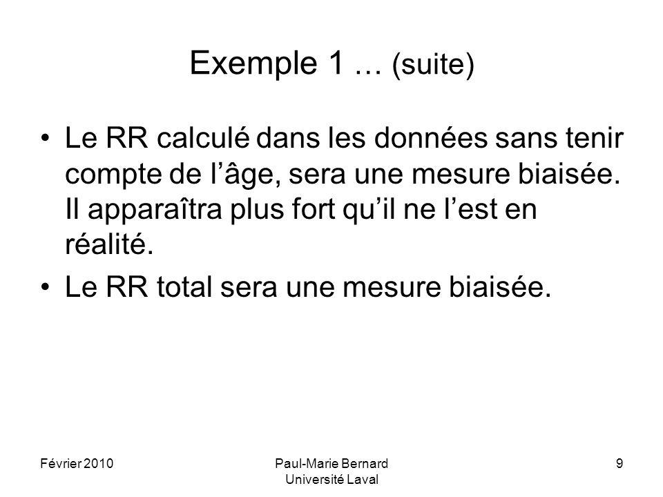 Février 2010Paul-Marie Bernard Université Laval 10 Exemple 1… (suite) Dans le tableau de la simulation numérique qui suit, si on désigne par T G et S G les proportions de patients guéris respectivement dans les groupes T et S, alors le RR peut être calculé comme RR=T G /S G.