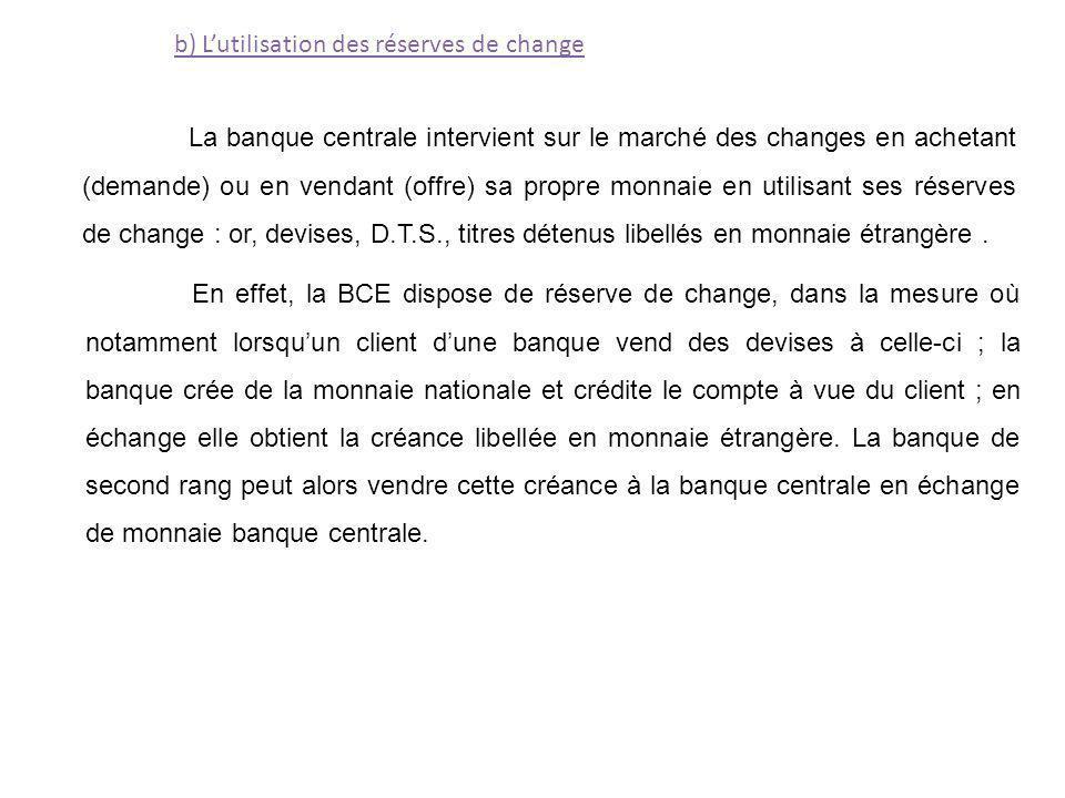 La banque centrale intervient sur le marché des changes en achetant (demande) ou en vendant (offre) sa propre monnaie en utilisant ses réserves de cha
