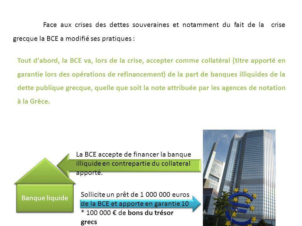 Face aux crises des dettes souveraines et notamment du fait de la crise grecque la BCE a modifié ses pratiques : Banque illiquide Sollicite un prêt de