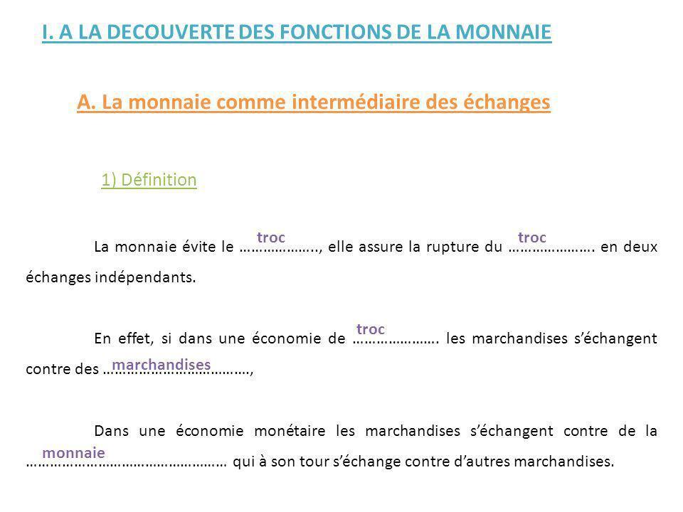 I. A LA DECOUVERTE DES FONCTIONS DE LA MONNAIE A. La monnaie comme intermédiaire des échanges 1) Définition La monnaie évite le ……………….., elle assure