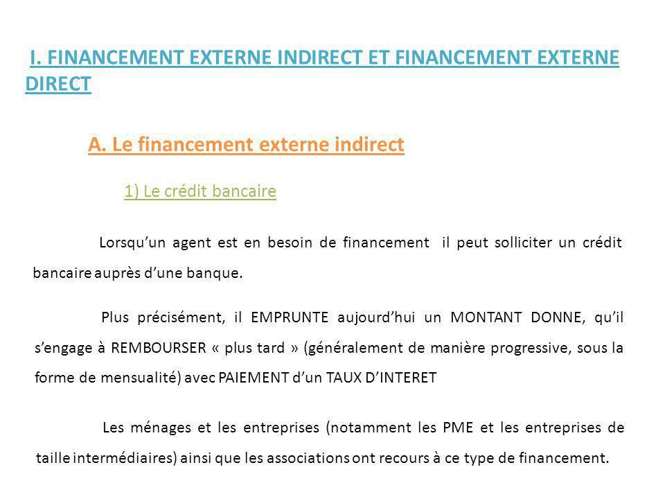 I. FINANCEMENT EXTERNE INDIRECT ET FINANCEMENT EXTERNE DIRECT A. Le financement externe indirect 1) Le crédit bancaire Lorsquun agent est en besoin de