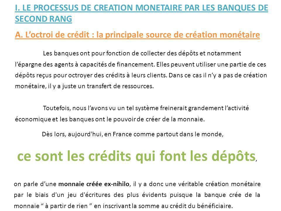 Dès lors, aujourd'hui, en France comme partout dans le monde, ce sont les crédits qui font les dépôts, on parle dune monnaie créée ex-nihilo, il y a d