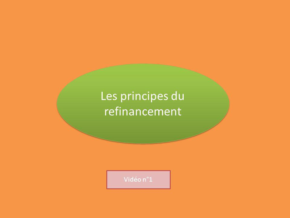Les principes du refinancement Les principes du refinancement Vidéo n°1