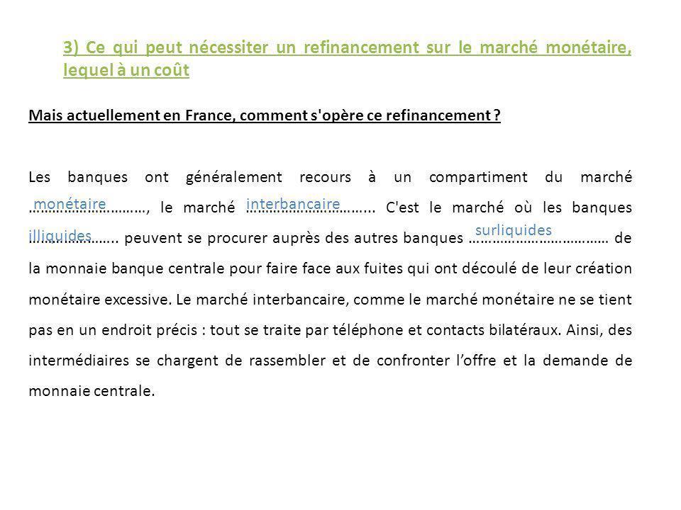 Mais actuellement en France, comment s'opère ce refinancement ? Les banques ont généralement recours à un compartiment du marché …………………………, le marché