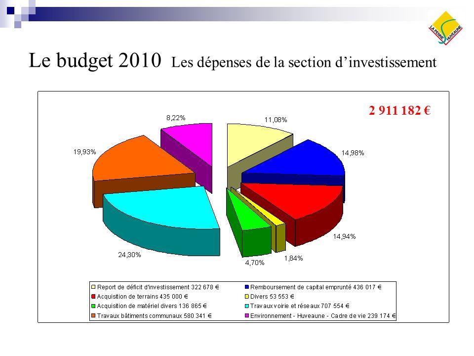 Le budget 2010 Les dépenses de la section dinvestissement 2 911 182
