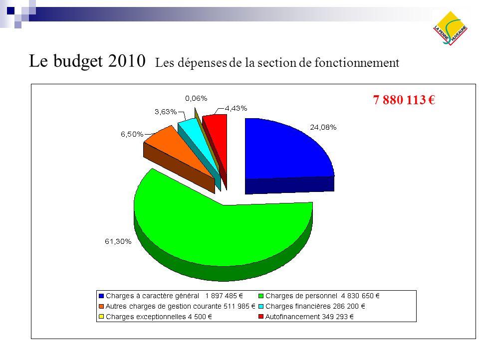 Le budget 2010 Les dépenses de la section de fonctionnement 7 880 113