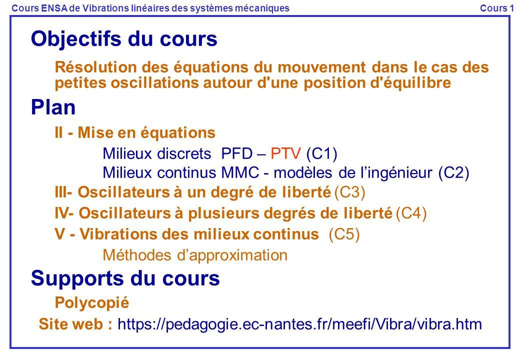 Cours ENSA de Vibrations linéaires des systèmes mécaniquesCours 1 Objectifs du cours Résolution des équations du mouvement dans le cas des petites osc