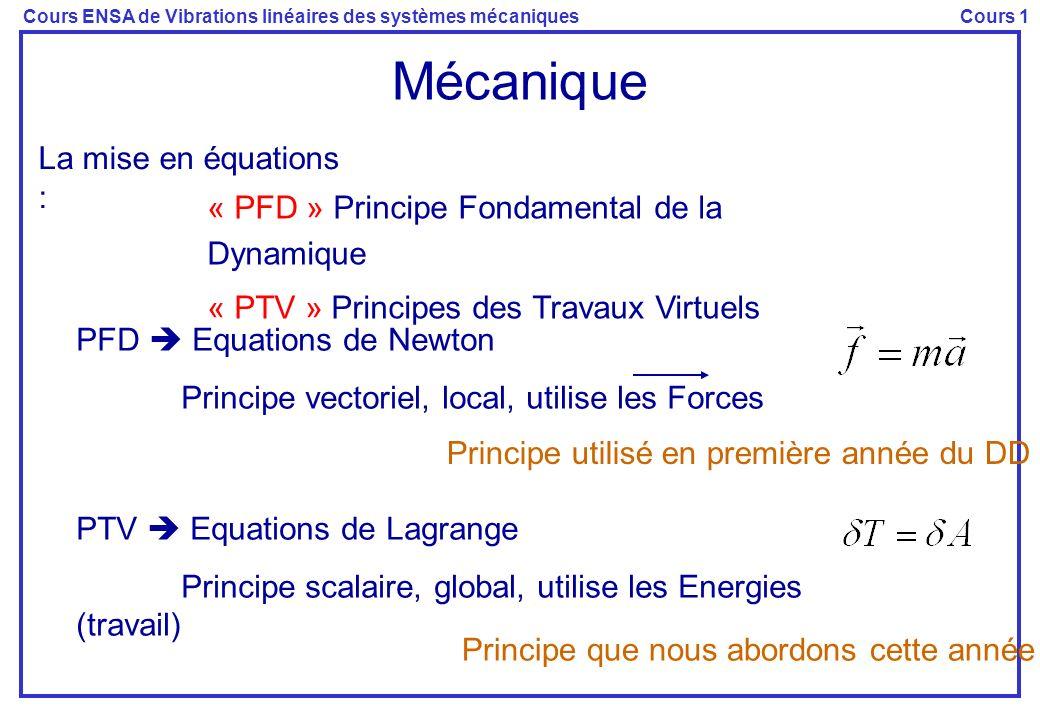 Cours ENSA de Vibrations linéaires des systèmes mécaniquesCours 1 Rappel sur le PFD Equations de Newton Enoncée Principe dexistence Théorèmes généraux Théorème de laction réaction Théorème de lénergie Pour un système matériel (ensemble de solides et ses liaisons) Équations du mouvement Inconnues principales .