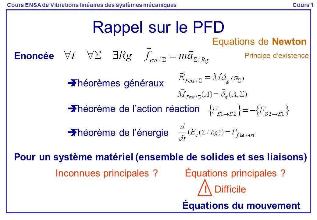 Cours ENSA de Vibrations linéaires des systèmes mécaniquesCours 1 Rappel sur le PFD Equations de Newton Enoncée Principe dexistence Théorèmes généraux