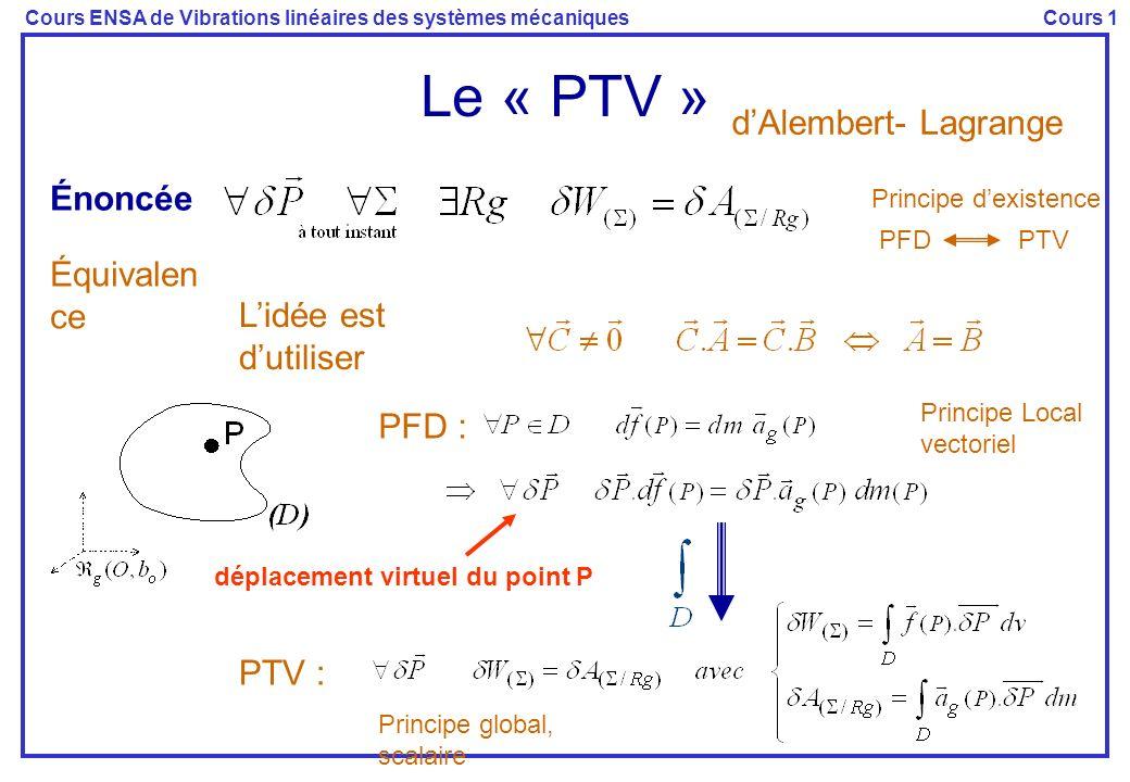 Cours ENSA de Vibrations linéaires des systèmes mécaniquesCours 1 Systèmes discrets Ou systèmes discrétisés Paramétrage Le temps est fixé Identité de Lagrange Travail virtuel des efforts Efforts Donnés Efforts de Liaison