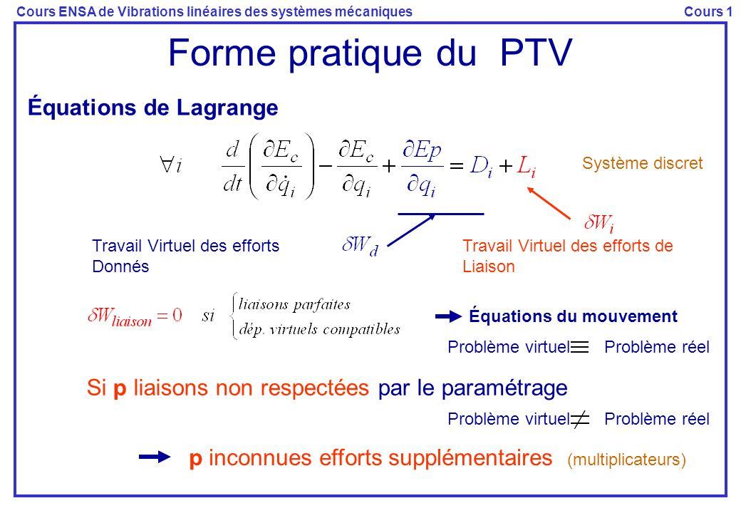 Cours ENSA de Vibrations linéaires des systèmes mécaniquesCours 1 Mise en œuvre Analysechoix du paramétrage en fonction des objectifs du problème Inconnues : N paramètres Equations du mouvementProblème virtuel Problème réel Efforts de liaison Problème virtuel Problème réel Inconnues : (N+p) paramètres et p multiplicateurs Calcul des Énergies (Ec et Ep) Prise en compte des actionneurs Prise en compte des p liaisons non respectées Prise en compte des liaisons non parfaites Écriture des équations de Lagrange Écriture des p équations de liaisons cinématiques Écriture des lois modélisant les liaisons non parfaites (frottement) Mise en forme et résolution