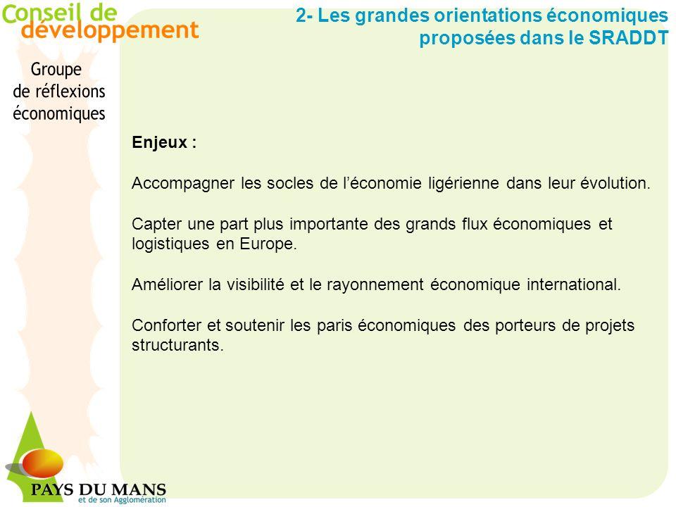 Enjeux : Accompagner les socles de léconomie ligérienne dans leur évolution. Capter une part plus importante des grands flux économiques et logistique
