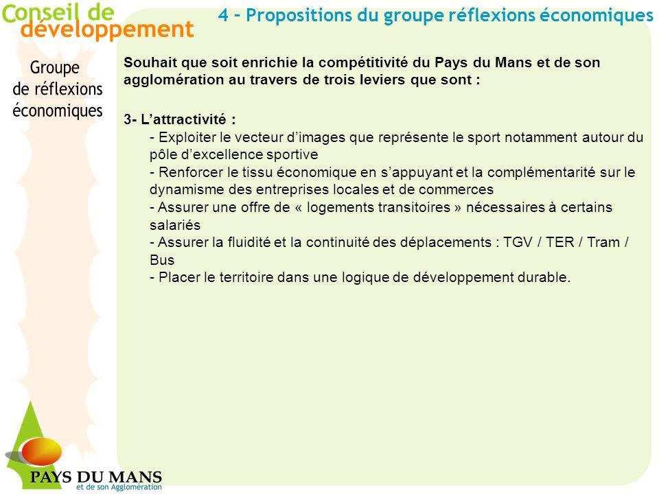 4 – Propositions du groupe réflexions économiques Souhait que soit enrichie la compétitivité du Pays du Mans et de son agglomération au travers de tro