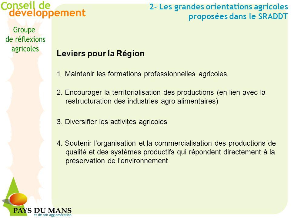 2- Les grandes orientations agricoles proposées dans le SRADDT Leviers pour la Région 3. Diversifier les activités agricoles 4. Soutenir lorganisation