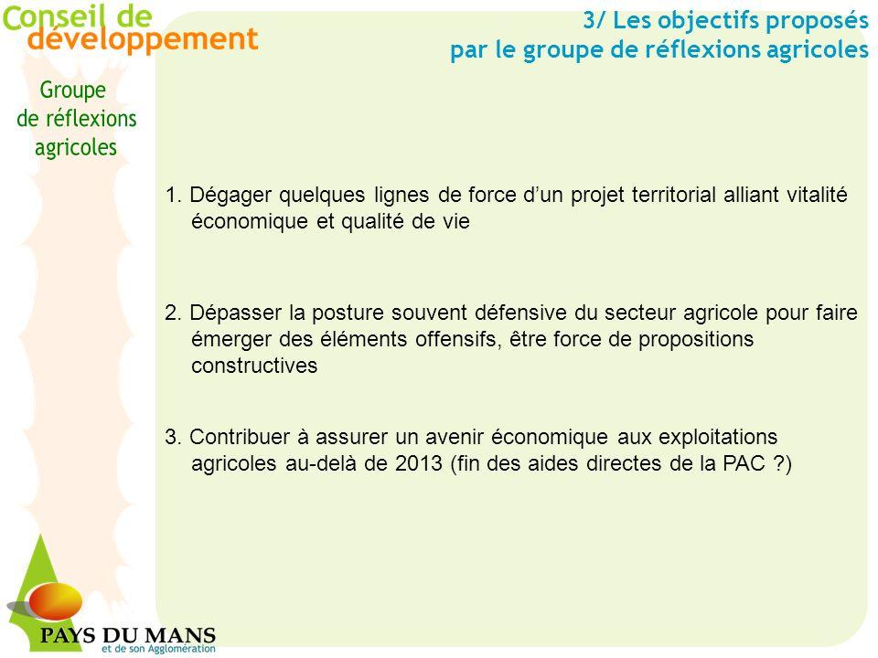 3/ Les objectifs proposés par le groupe de réflexions agricoles 1. Dégager quelques lignes de force dun projet territorial alliant vitalité économique