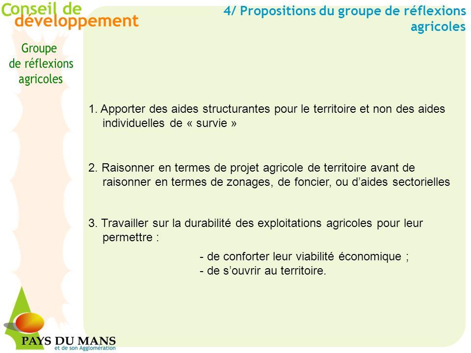 4/ Propositions du groupe de réflexions agricoles - de conforter leur viabilité économique ; - de souvrir au territoire. 1. Apporter des aides structu