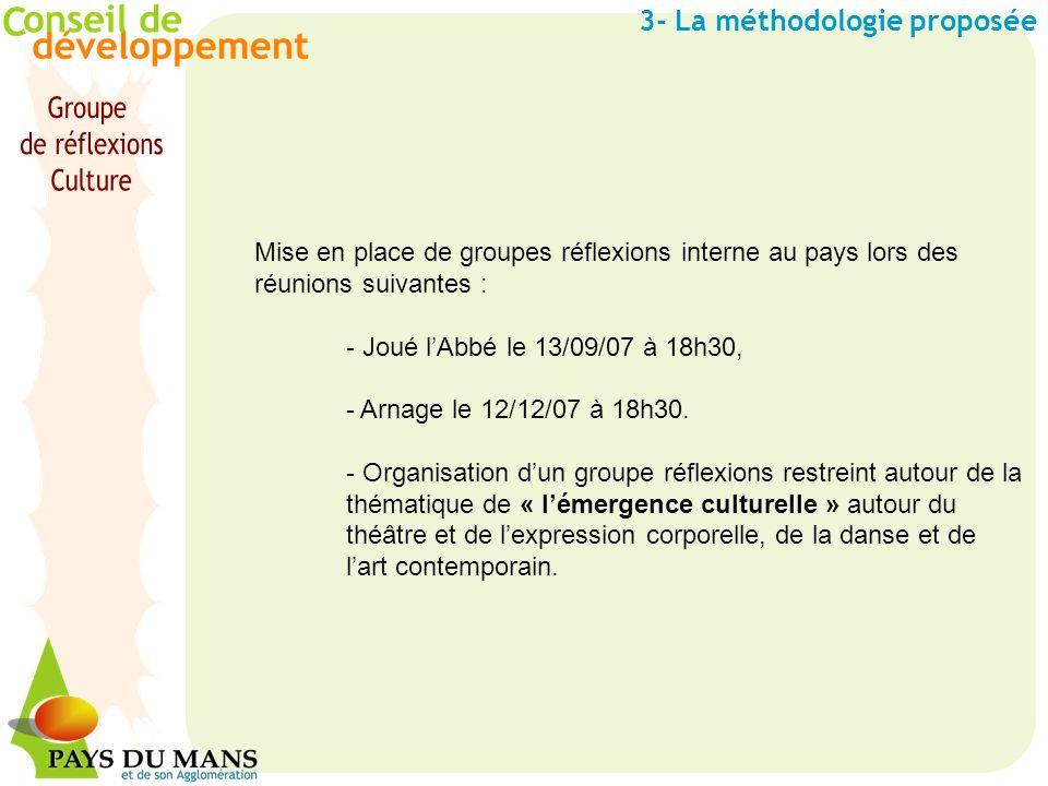 3- La méthodologie proposée Mise en place de groupes réflexions interne au pays lors des réunions suivantes : - Joué lAbbé le 13/09/07 à 18h30, - Arnage le 12/12/07 à 18h30.