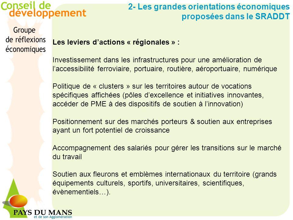 2- Les grandes orientations économiques proposées dans le SRADDT Les leviers dactions « régionales » : Investissement dans les infrastructures pour un