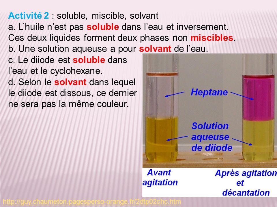 http://guy.chaumeton.pagesperso-orange.fr/2dtp02chc.htm Activité 2 : soluble, miscible, solvant a.