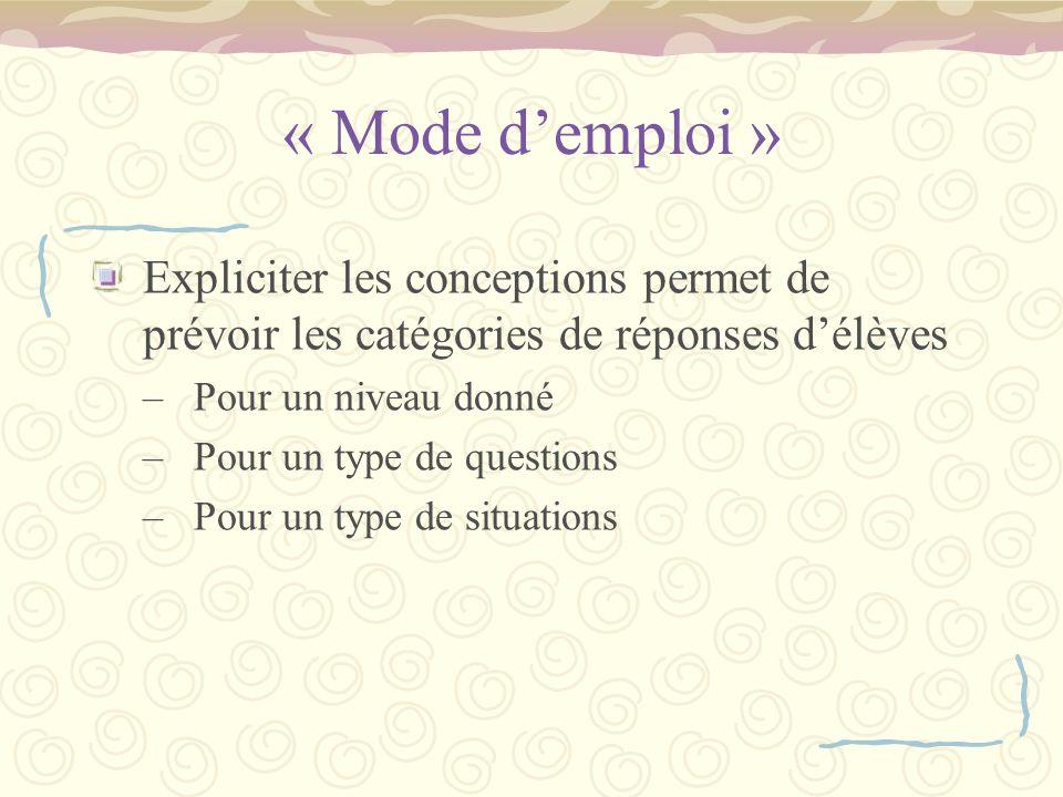 « Mode demploi » Expliciter les conceptions permet de prévoir les catégories de réponses délèves –Pour un niveau donné –Pour un type de questions –Pou