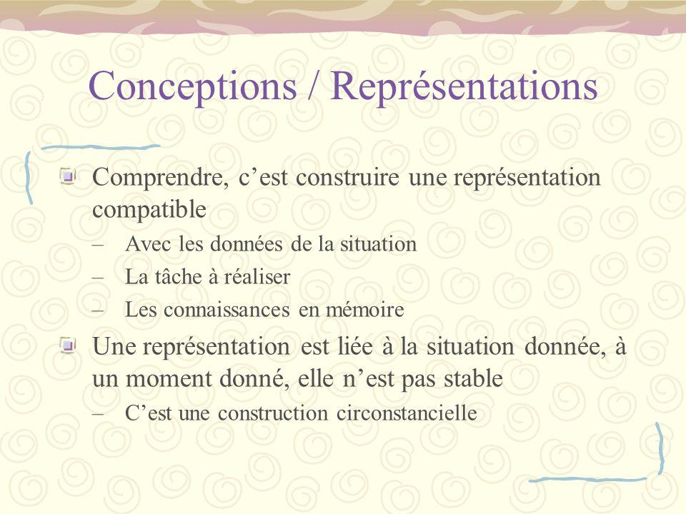Conceptions / Représentations Comprendre, cest construire une représentation compatible –Avec les données de la situation –La tâche à réaliser –Les co