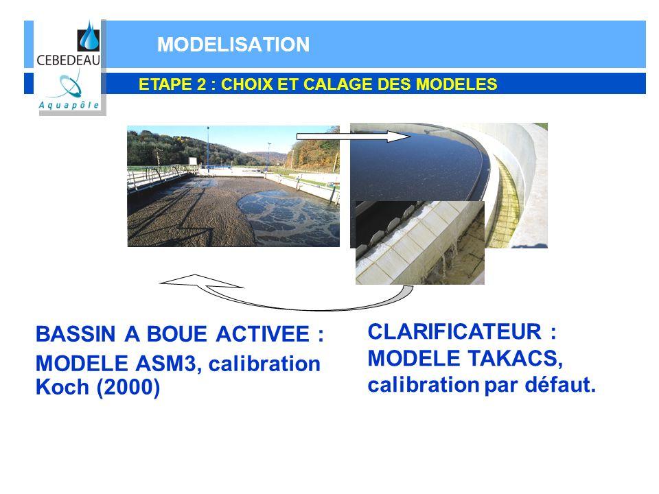 MODELISATION ETAPE 2 : CHOIX ET CALAGE DES MODELES BASSIN A BOUE ACTIVEE : MODELE ASM3, calibration Koch (2000) CLARIFICATEUR : MODELE TAKACS, calibra