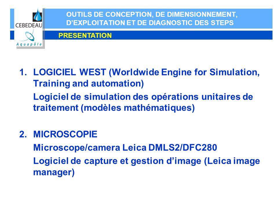 OUTILS DE CONCEPTION, DE DIMENSIONNEMENT, DEXPLOITATION ET DE DIAGNOSTIC DES STEPS 1.LOGICIEL WEST (Worldwide Engine for Simulation, Training and auto