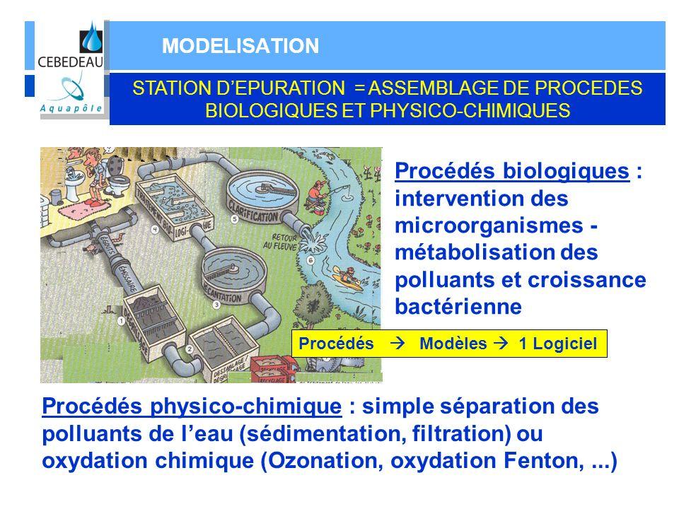 STATION DEPURATION = ASSEMBLAGE DE PROCEDES BIOLOGIQUES ET PHYSICO-CHIMIQUES MODELISATION Procédés physico-chimique : simple séparation des polluants