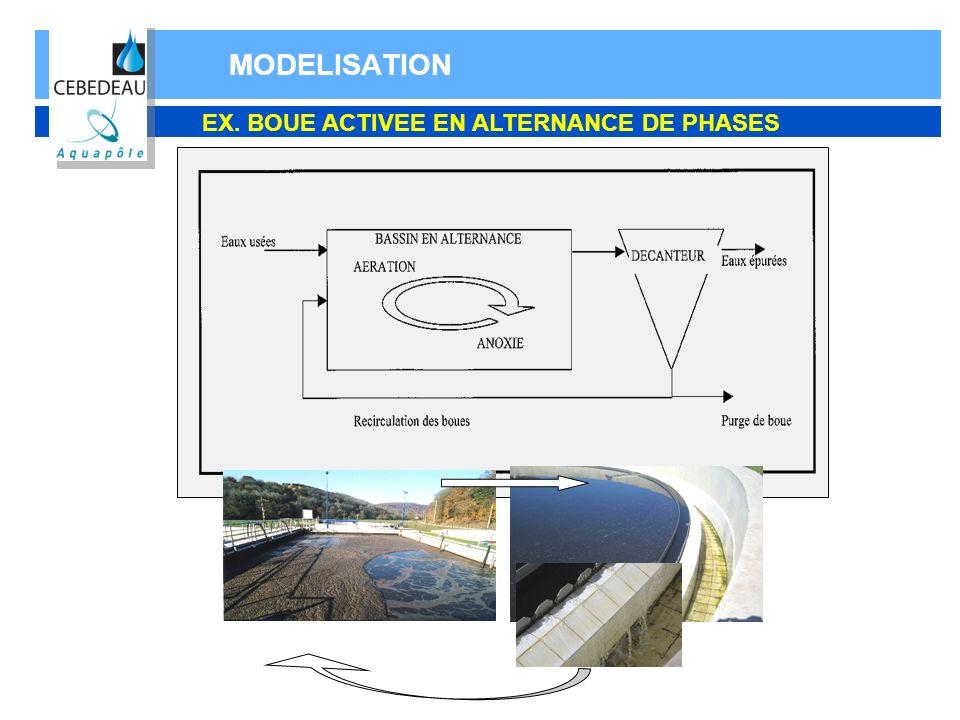 MODELISATION EX. BOUE ACTIVEE EN ALTERNANCE DE PHASES