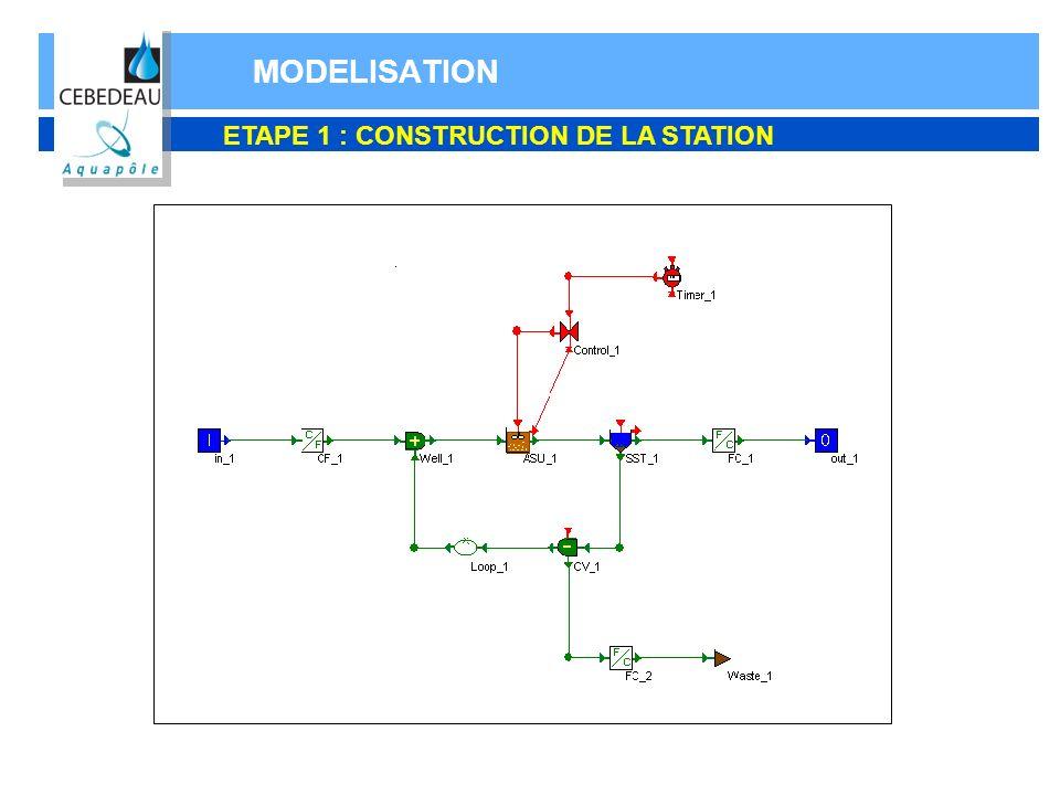 MODELISATION ETAPE 1 : CONSTRUCTION DE LA STATION