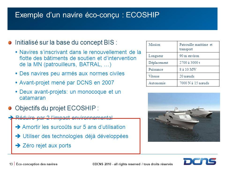 13 | Éco-conception des navires©DCNS 2010 - all rights reserved / tous droits réservés Initialisé sur la base du concept BIS : Navires sinscrivant dans le renouvellement de la flotte des bâtiments de soutien et dintervention de la MN (patrouilleurs, BATRAL, …) Des navires peu armés aux normes civiles Avant-projet mené par DCNS en 2007 Deux avant-projets: un monocoque et un catamaran Objectifs du projet ECOSHIP : Réduire par 2 limpact environnemental Amortir les surcoûts sur 5 ans dutilisation Utiliser des technologies déjà développées Zéro rejet aux ports MissionPatrouille maritime et transport Longueur90 m environ Déplacement2700 à 3000 t Puissance8 à 10 MW Vitesse20 nœuds Autonomie7000 N à 15 nœuds Exemple dun navire éco-conçu : ECOSHIP