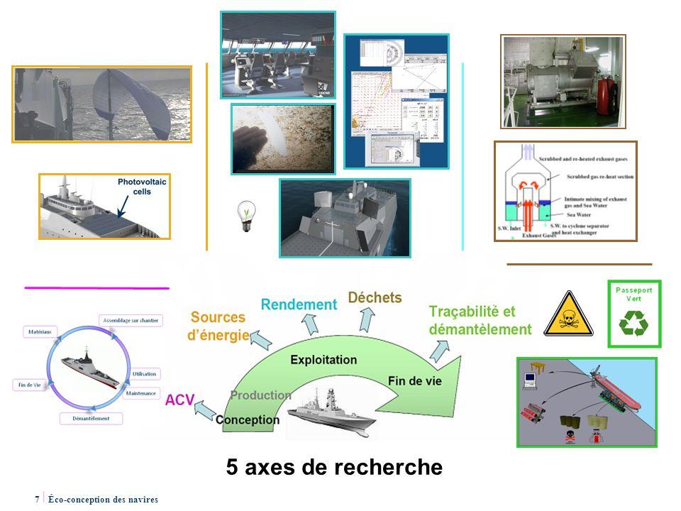7 | Éco-conception des navires 5 axes de recherche