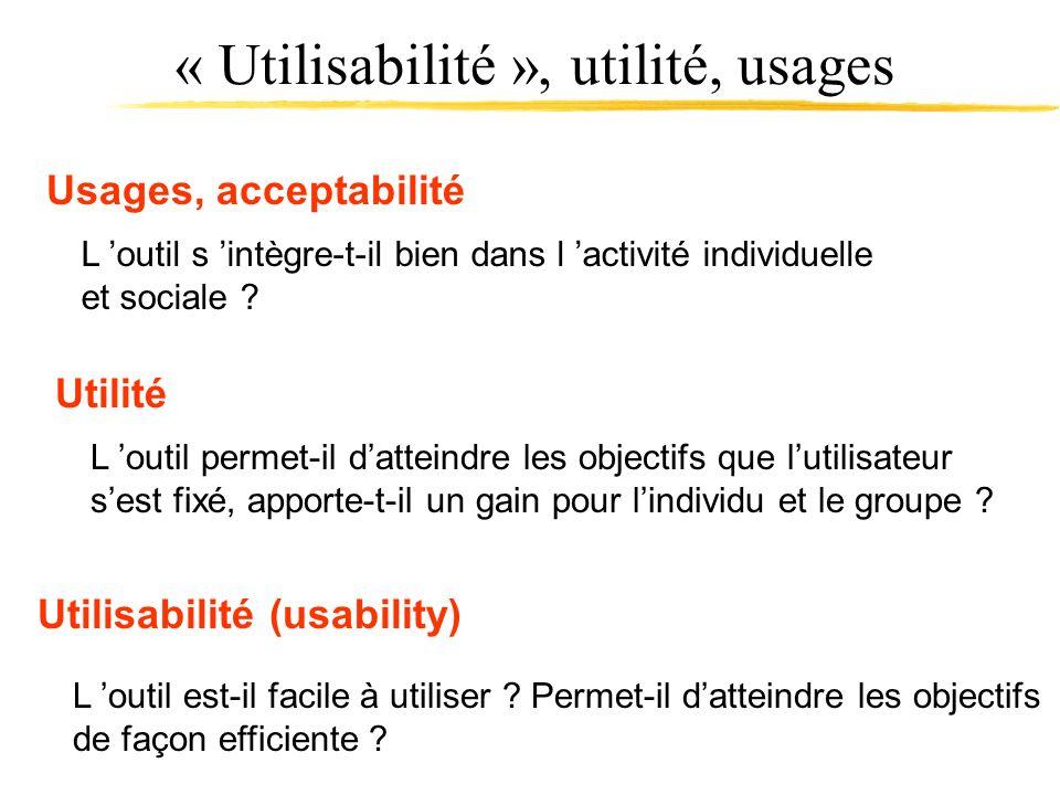 « Utilisabilité », utilité, usages L outil permet-il datteindre les objectifs que lutilisateur sest fixé, apporte-t-il un gain pour lindividu et le gr