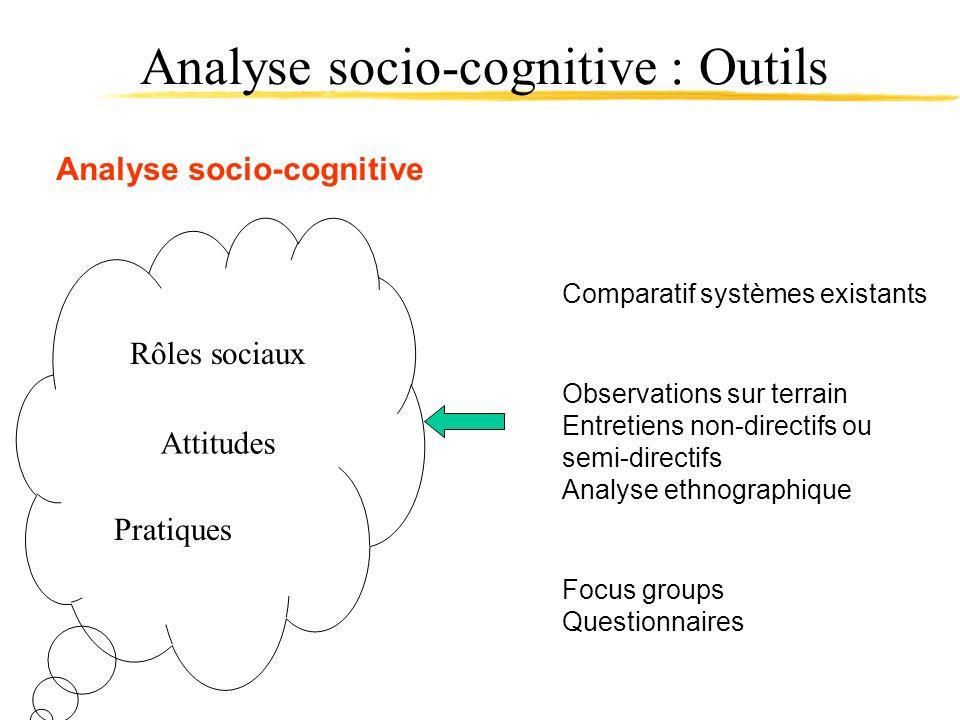 Analyse socio-cognitive : Outils Analyse socio-cognitive Rôles sociaux Attitudes Observations sur terrain Entretiens non-directifs ou semi-directifs A