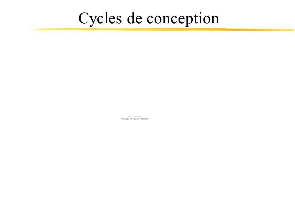 Cycles de conception