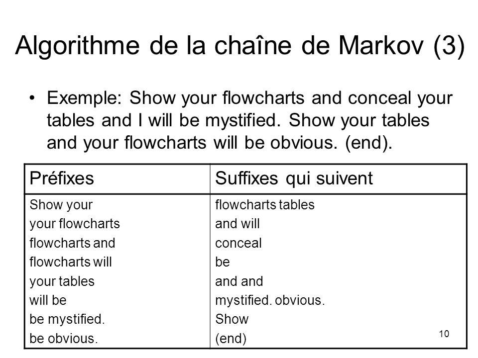 10 Algorithme de la chaîne de Markov (3) Exemple: Show your flowcharts and conceal your tables and I will be mystified. Show your tables and your flow