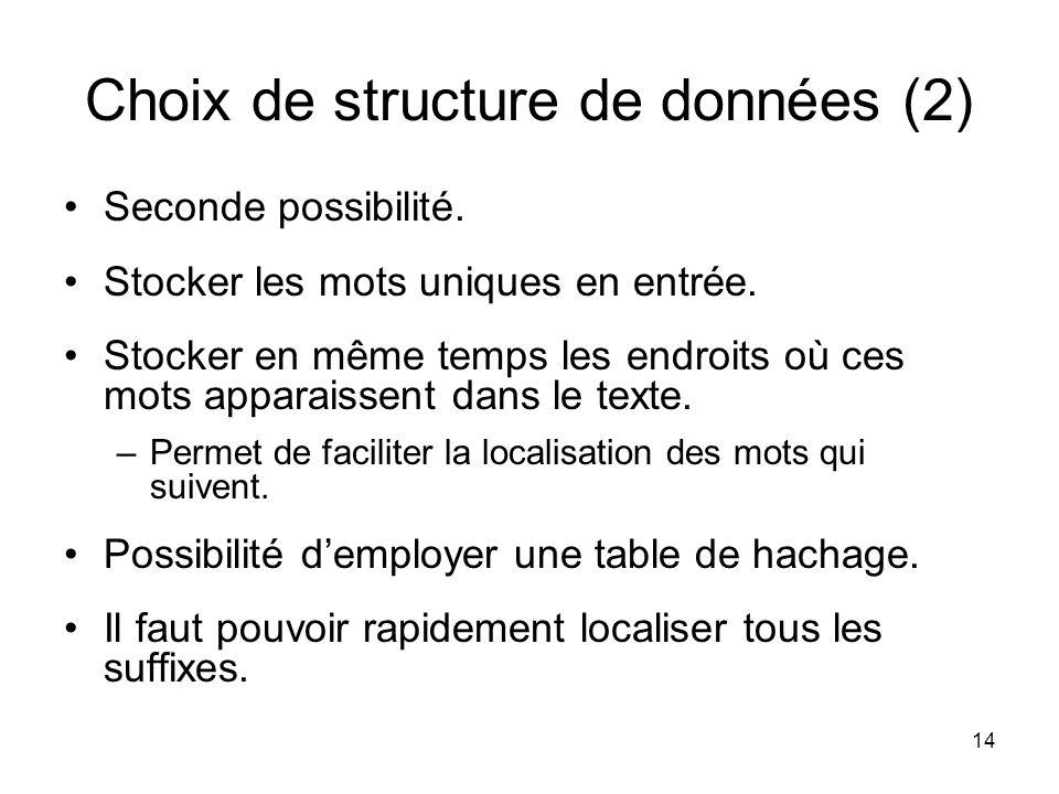14 Choix de structure de données (2) Seconde possibilité. Stocker les mots uniques en entrée. Stocker en même temps les endroits où ces mots apparaiss