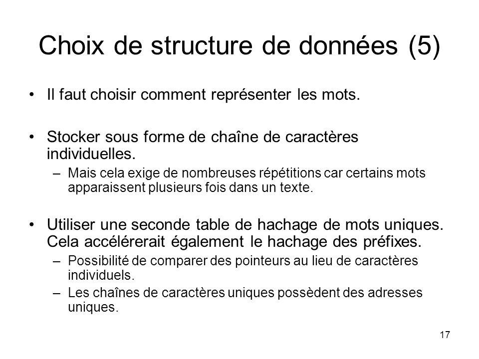 17 Choix de structure de données (5) Il faut choisir comment représenter les mots. Stocker sous forme de chaîne de caractères individuelles. –Mais cel