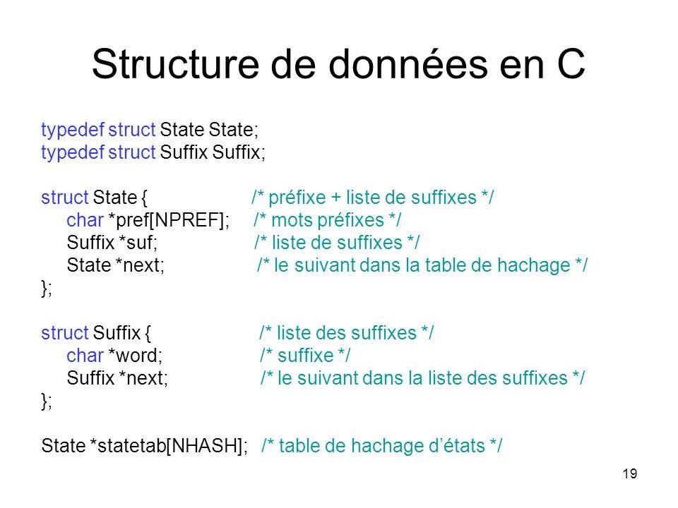 19 Structure de données en C typedef struct State State; typedef struct Suffix Suffix; struct State { /* préfixe + liste de suffixes */ char *pref[NPR